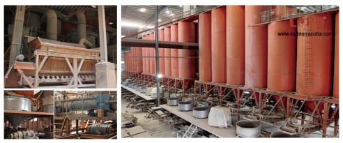Główny producent paneli terakotowych na rynku krajowym - LOPO w Chinach