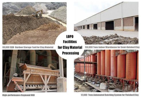 Natural Clay Material for Terracotta Facade Cladding